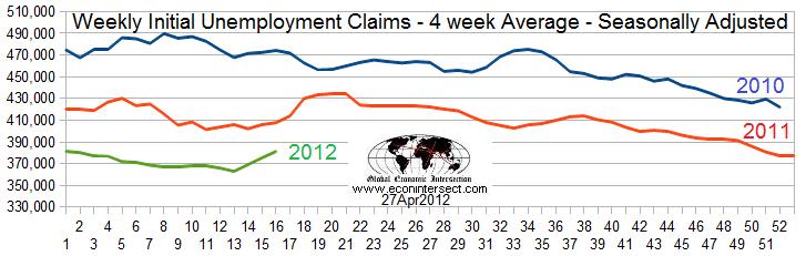 Z-Unemployment