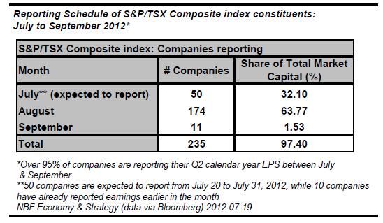 Composite index constituents