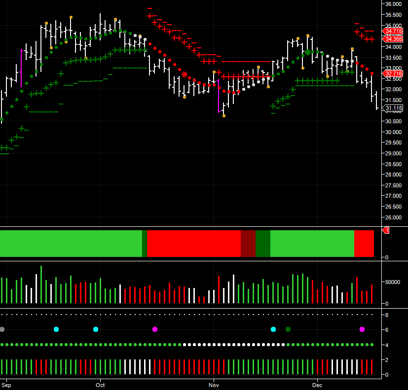 daily silver chart for silver futures