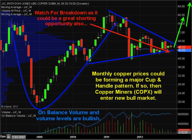 iPath Dow Jones UBS Copper Subindex Total Return ETN