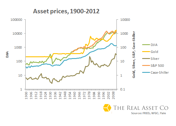 asset price We explore the implications of asset price volatility for the management of monetary policy we show that it is desirable for central banks to focus on underlying inflationary pressures asset prices become relevant only to the extent they may signal potential inflationary or deflationary forces.