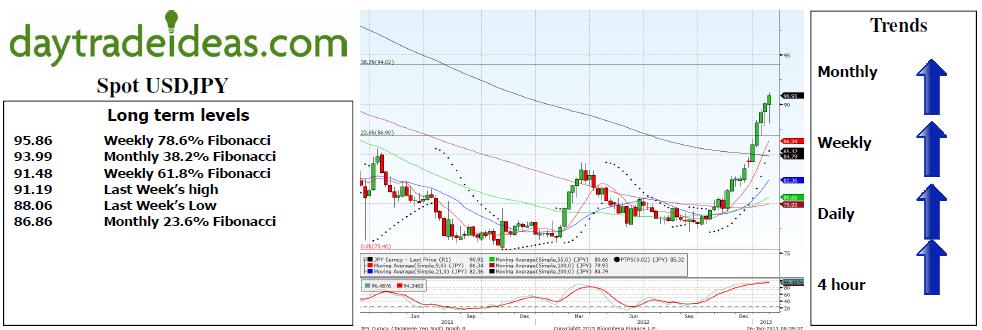 Spot USD/JPY