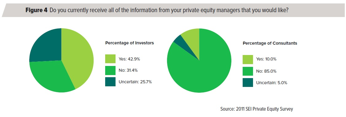 equity problems As its name implies, the statement of changes in stockholders' equity includes only items that impact a corporation's equity the following practice questions will bring you up to speed on what this statement includes and leaves out.