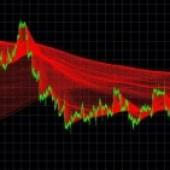 Sowcar Traders Limited Akram