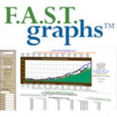 F.A.S.T. Graphs