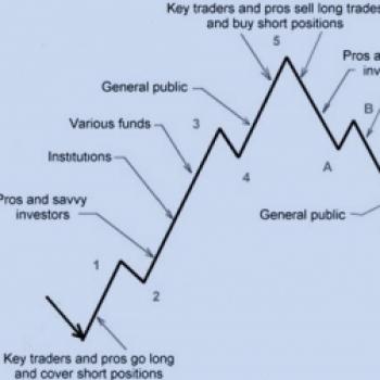 wave trader
