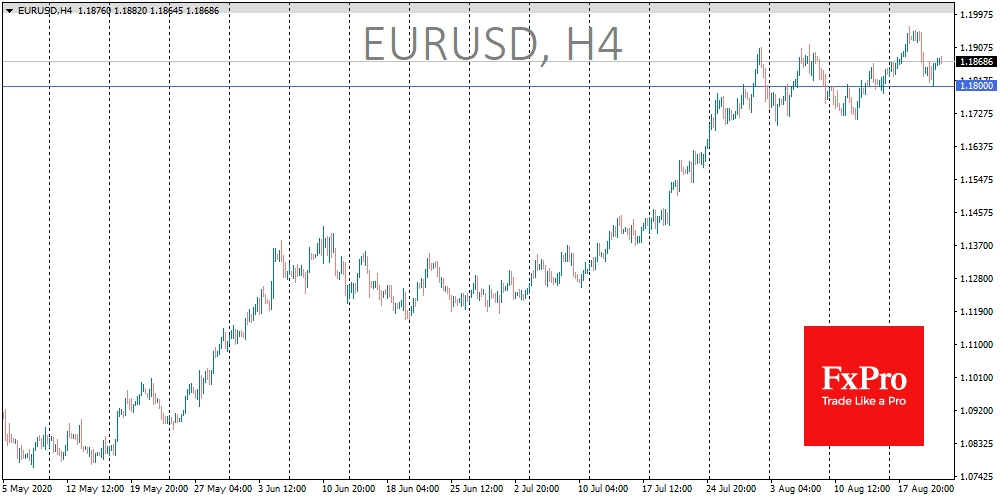EURUSD has managed to hold above 1.1800