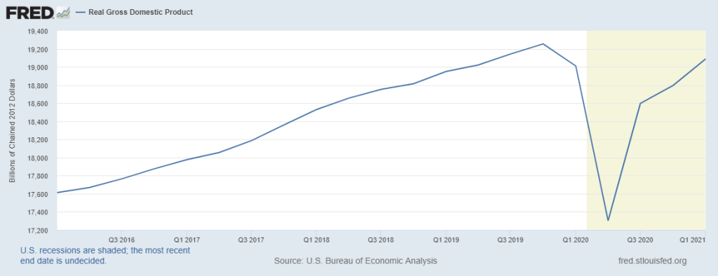 1st quarter Real Gross Domestic Product