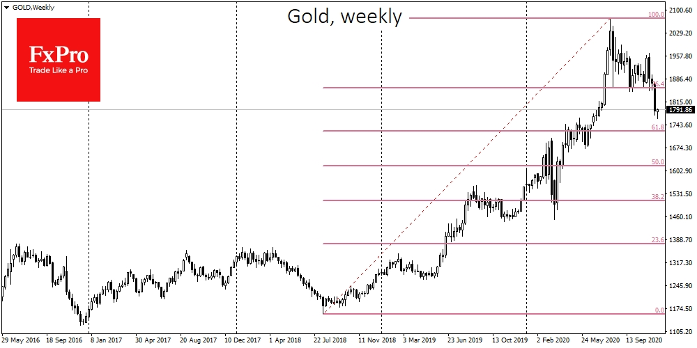 Gold attract renewed demand as new month begins