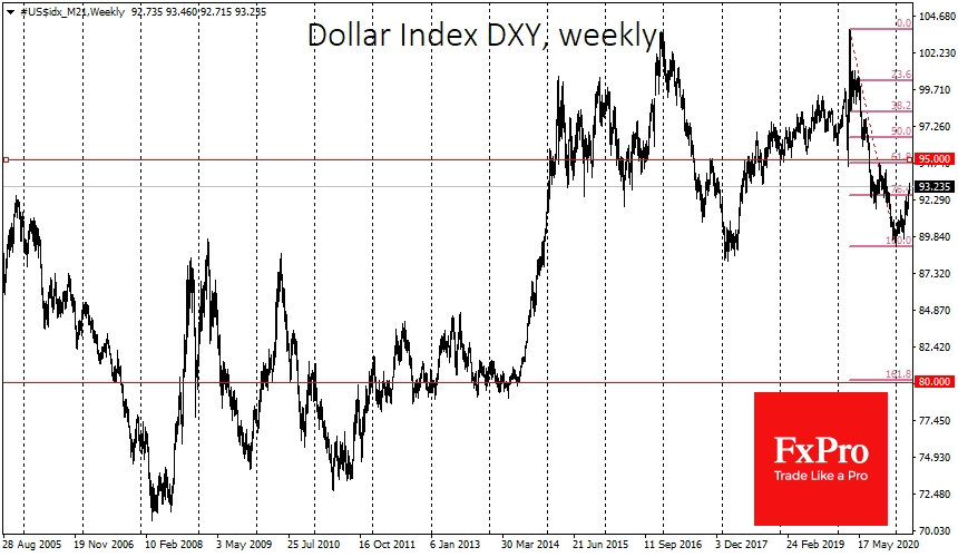 The dollar gained 5% against a basket of major competitors this year