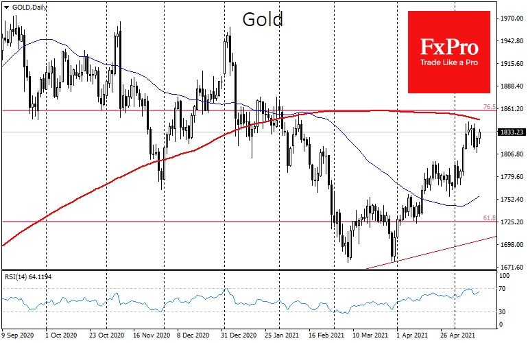 Gold turned back to test local highs