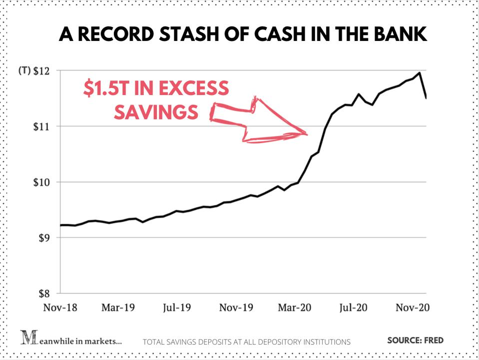 Record Stash Of Cash In Bank