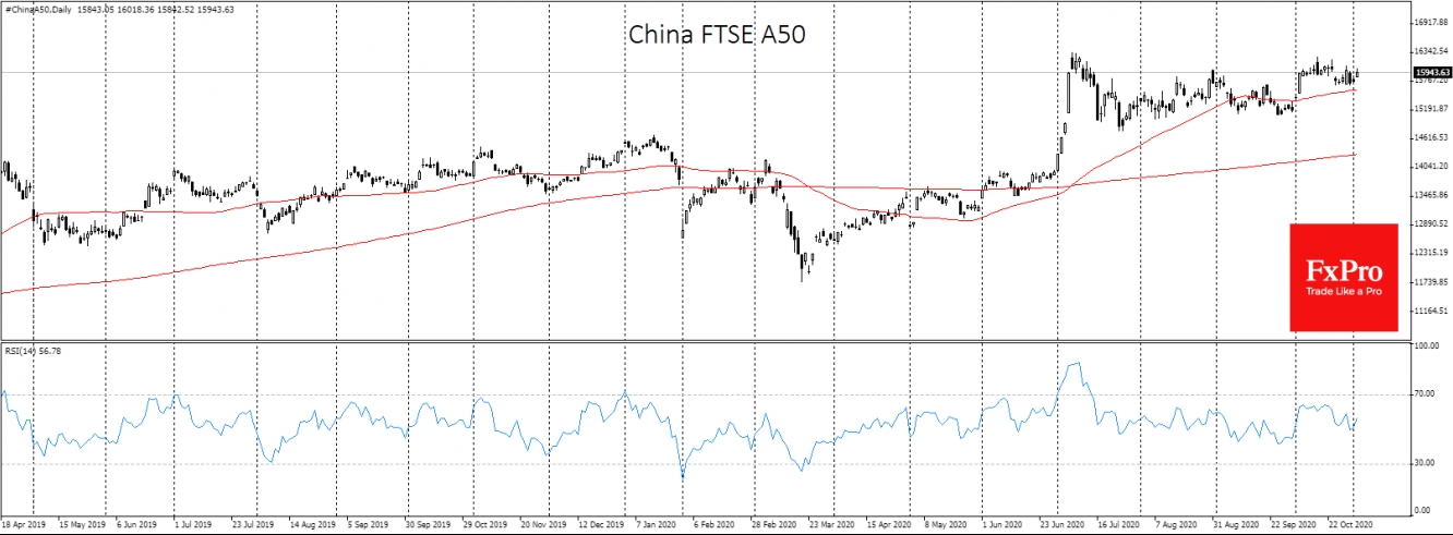 Chinese stocks outperform recently