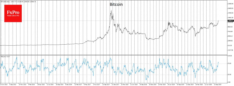 Bitcoin stay near 13K, testing major resistance zone