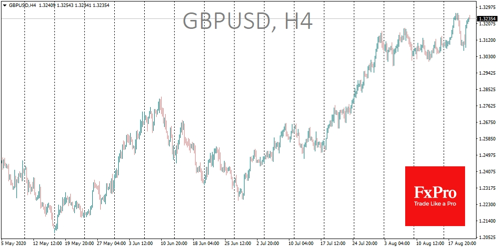 GBPUSD went to this year's high
