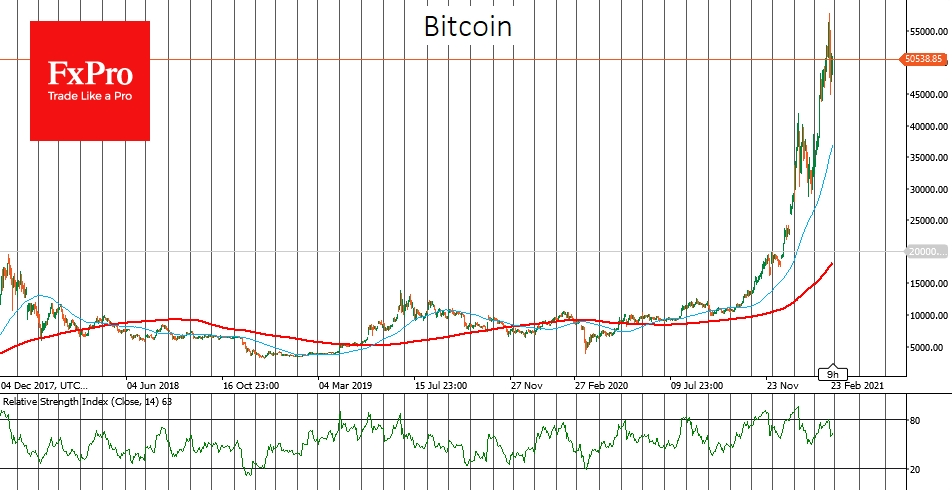 Bitcoin is hovering around $50K