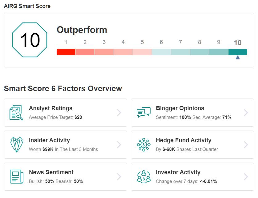 AIRG Smart Score