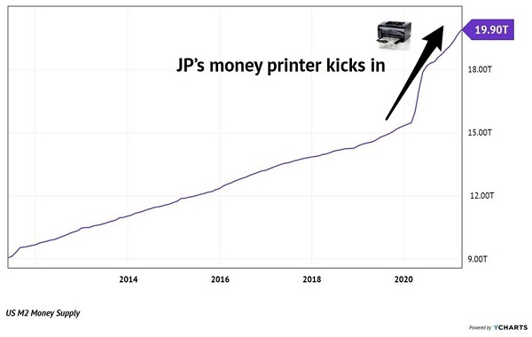 JP-Money-Printer-Chart