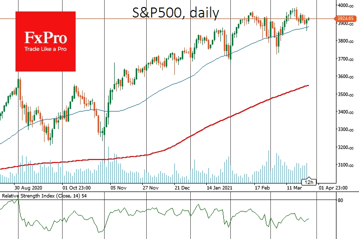 More frequent test of 50-DMA for SPX, but yet enough support