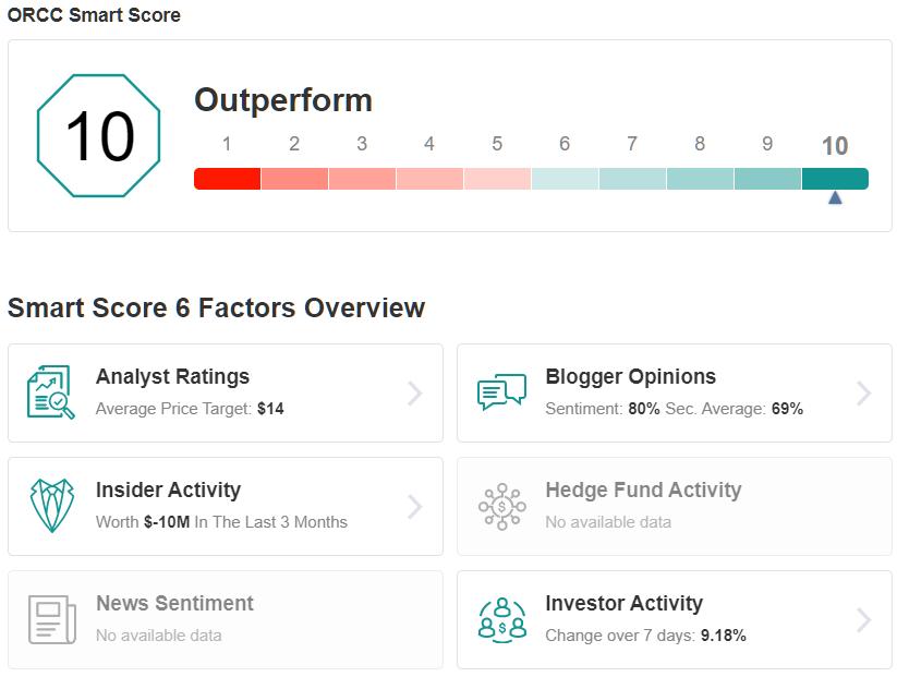 ORCC Smart Score