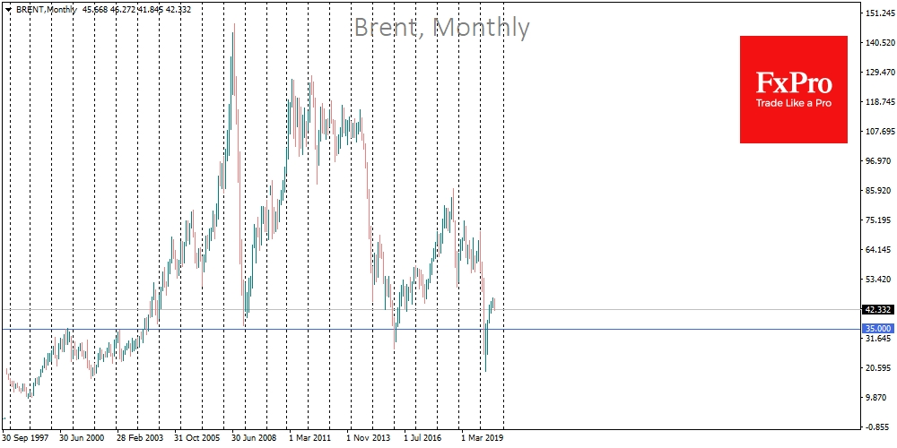 Brent possibly heading to $35, major historical turning point