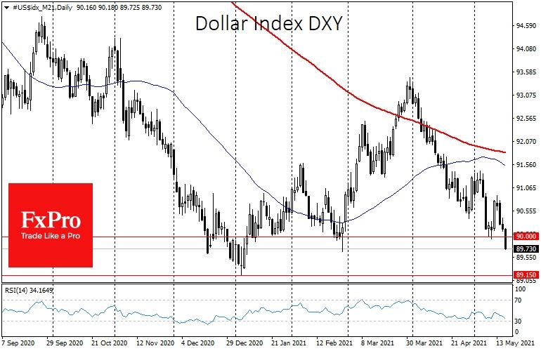 An Unfolding Battle For The U.S. Dollar