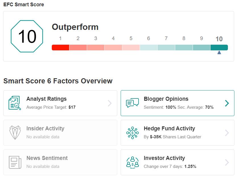 EFC Smart Score