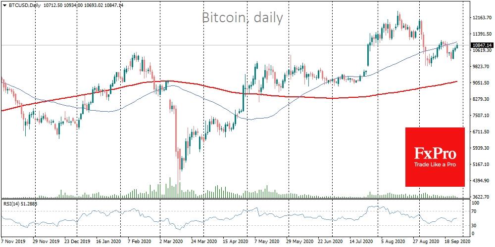 Bitcoin struggle for $12K.