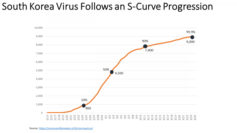 , Markets Following Infection Curves | Investing.com, Nice Bitcoins