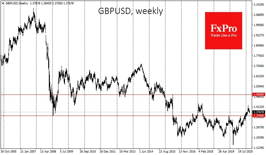 GBPUSD would fall to 1.35 to then reverse to rise to 1.50