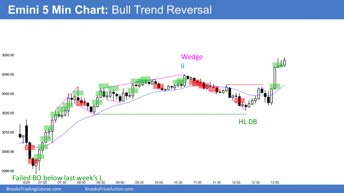 Emini High 2 weekly buy signal after failed Low 2 sell signal