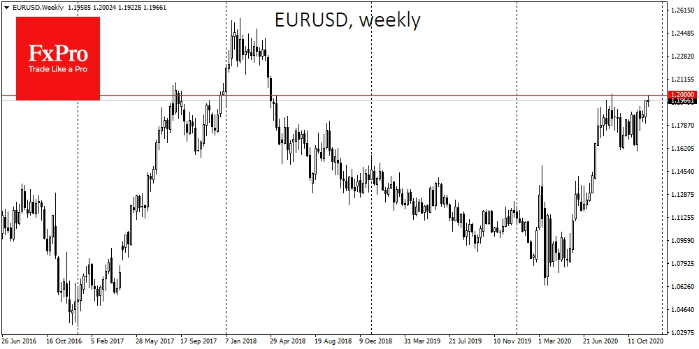 EURUSD's sell-off stopped as soon as the new day began