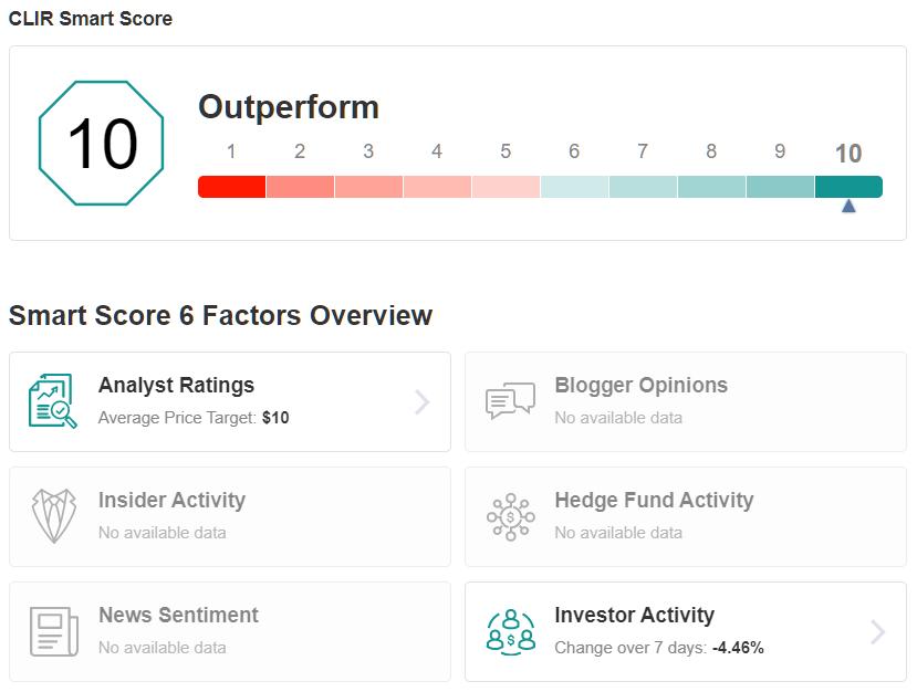 CLIR Smart Score