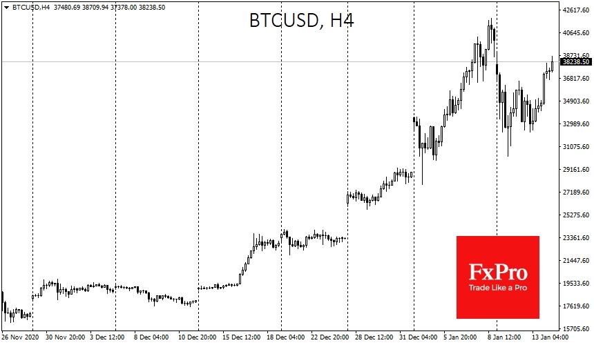 Bitcoin renewed its growth