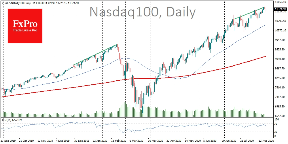 Nasdaq rewrote highs on Wednesday but soon turned down