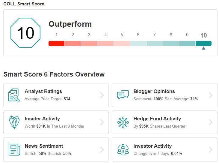 COLL Smart Score