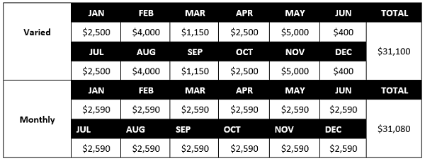 Dividend-Payout-Schedule