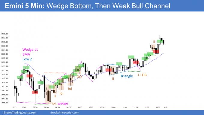 Emini wedge bottom and weak bull channel. An Emini bull flag buy signal.