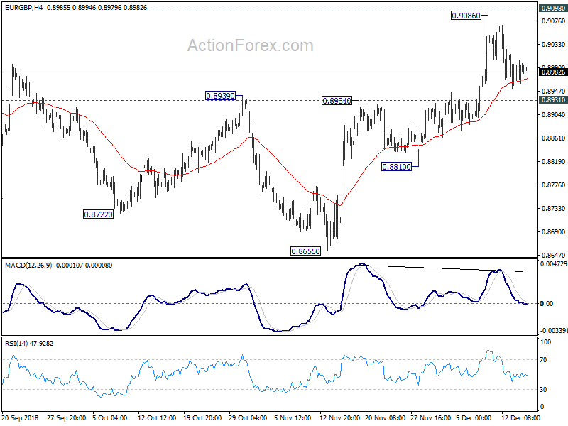Actionforex eur/gbp rate falabella chile investments