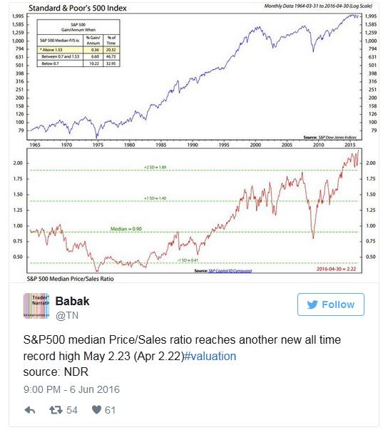 bonds valuation by gitman