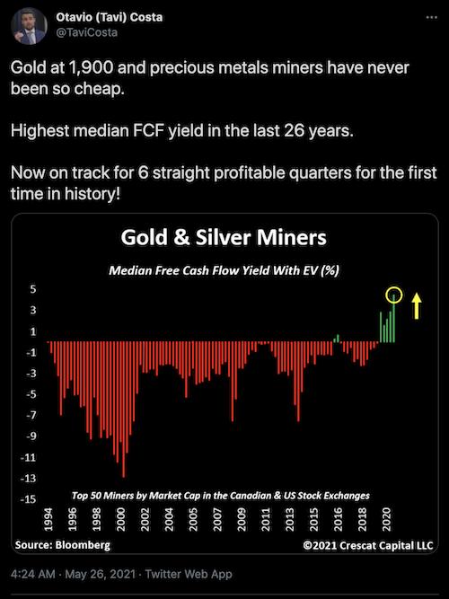 Gold & Silver Cash Flow