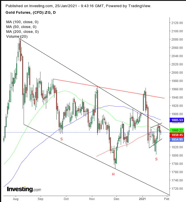 Goldl Daily