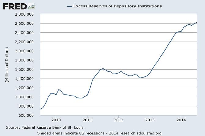 Fed Liquidity