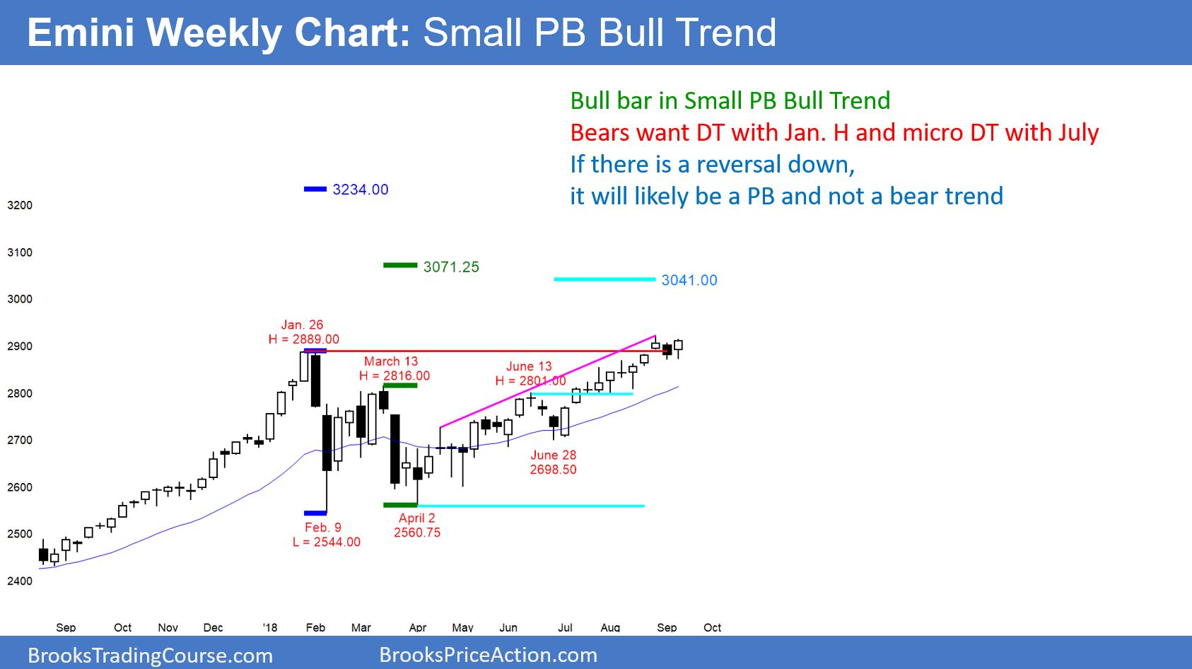 Emini Weekly Chart Small PB Bull Trend