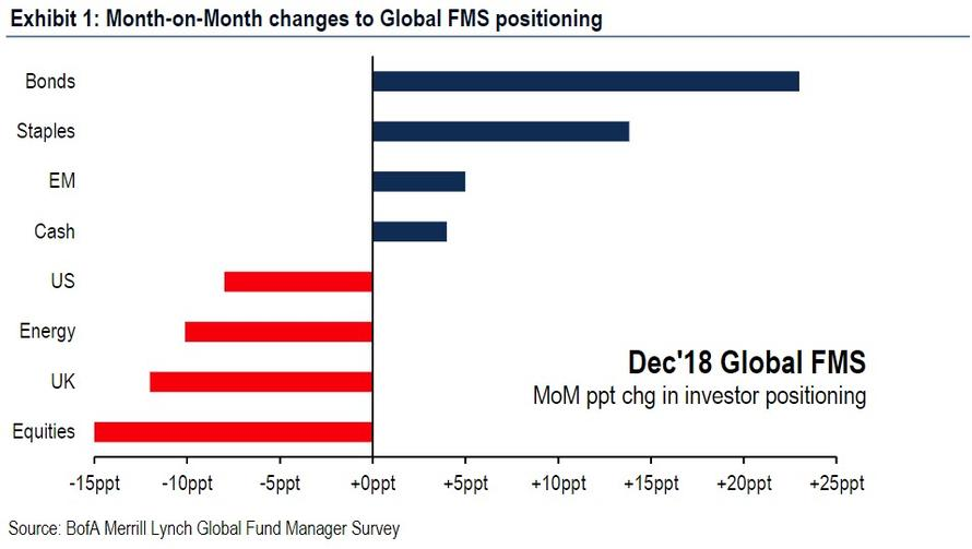MoM Changes To GLobal FMS Positioning