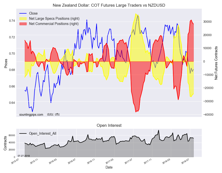 Forex Speculators Boosted US Dollar Bets, Cut JPY, GBP And