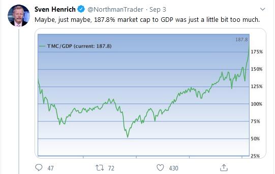 Sven Henrich Tweet