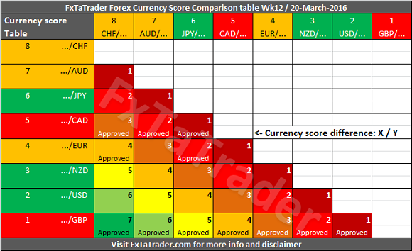 Investing com forex volatility calculator