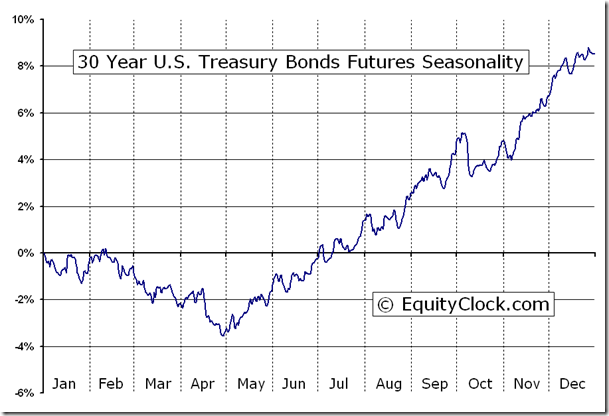Stock market outlook momentum stocks record sharp declines