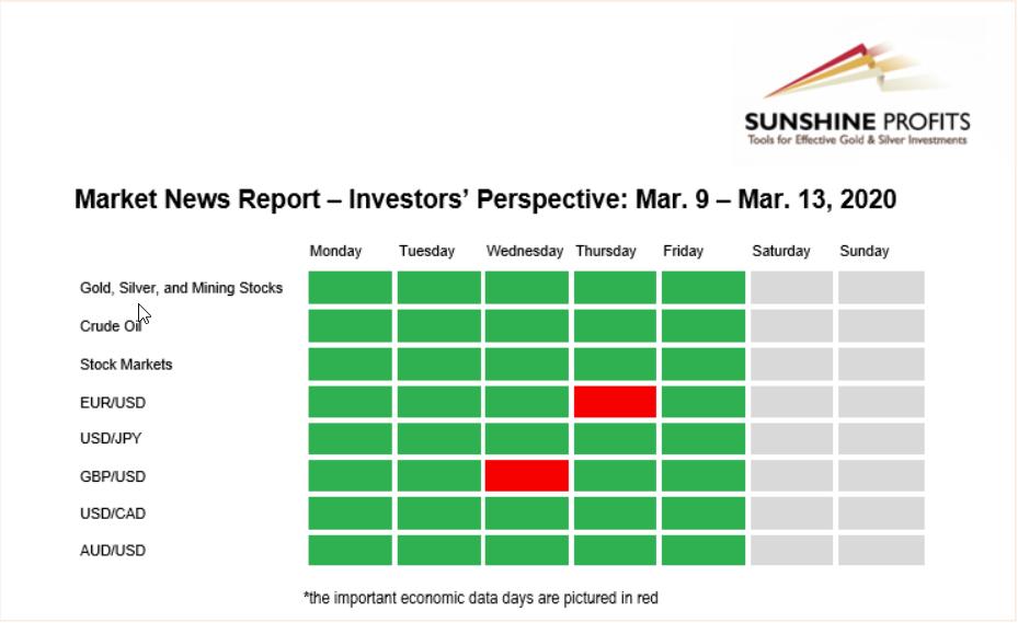 Investors' Perspective
